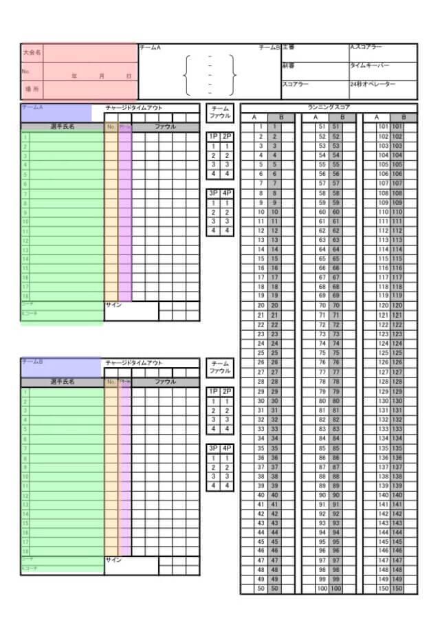 バスケ部マネージャーのスコアシートの付け方・書き方の参考画像