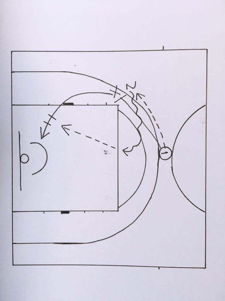 バスケのマネージャーノートに関する参考画像